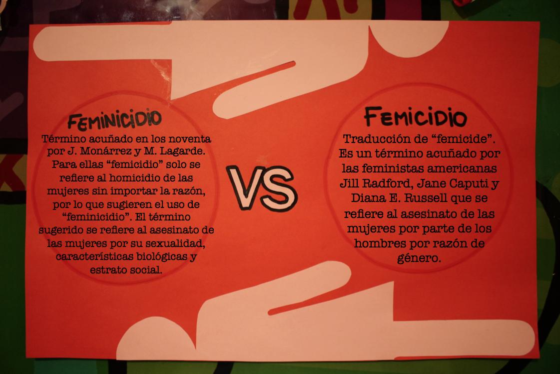 America-Latina: feminicidio versus femicidio