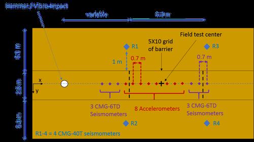 T0_setup_schematics