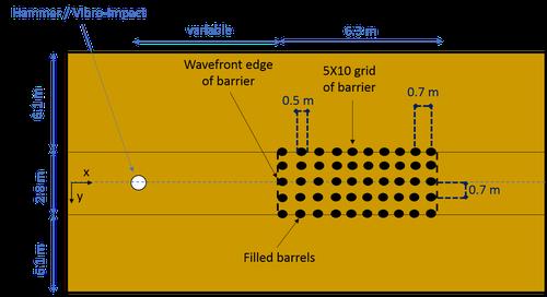 T1a_setup_schematics