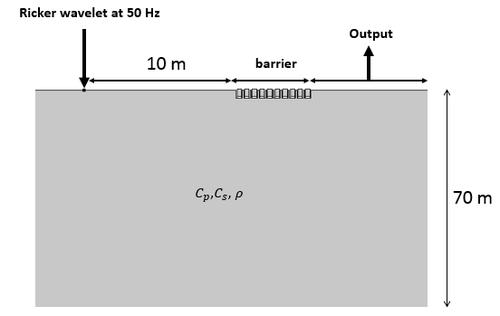 FE model schematics