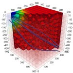 3D CVT2 Model - pathlines