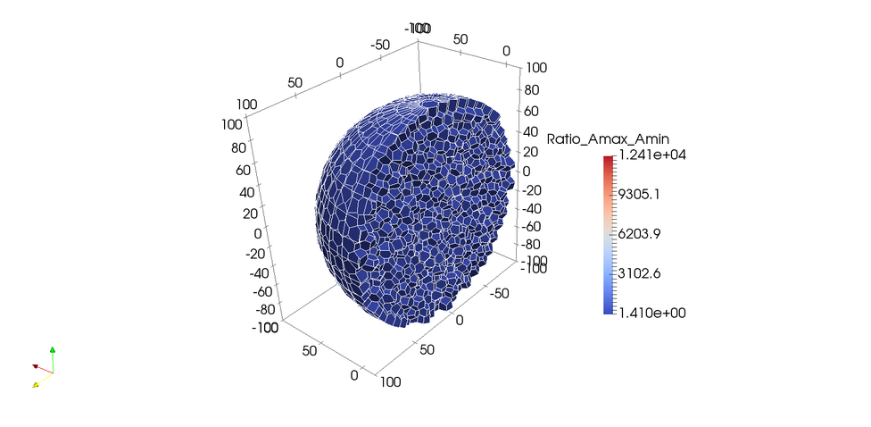 3D Sphere domain