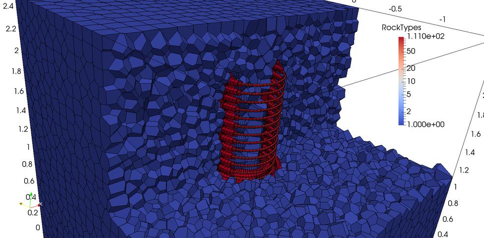 CVT Spiral mesh