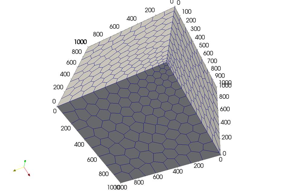 3D WCVT Model