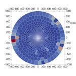 2D circle domain CVT smoth locally refined grid