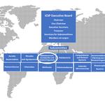 Organizational structure of ICSP